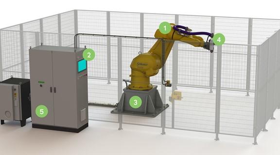 cnc robot basic components